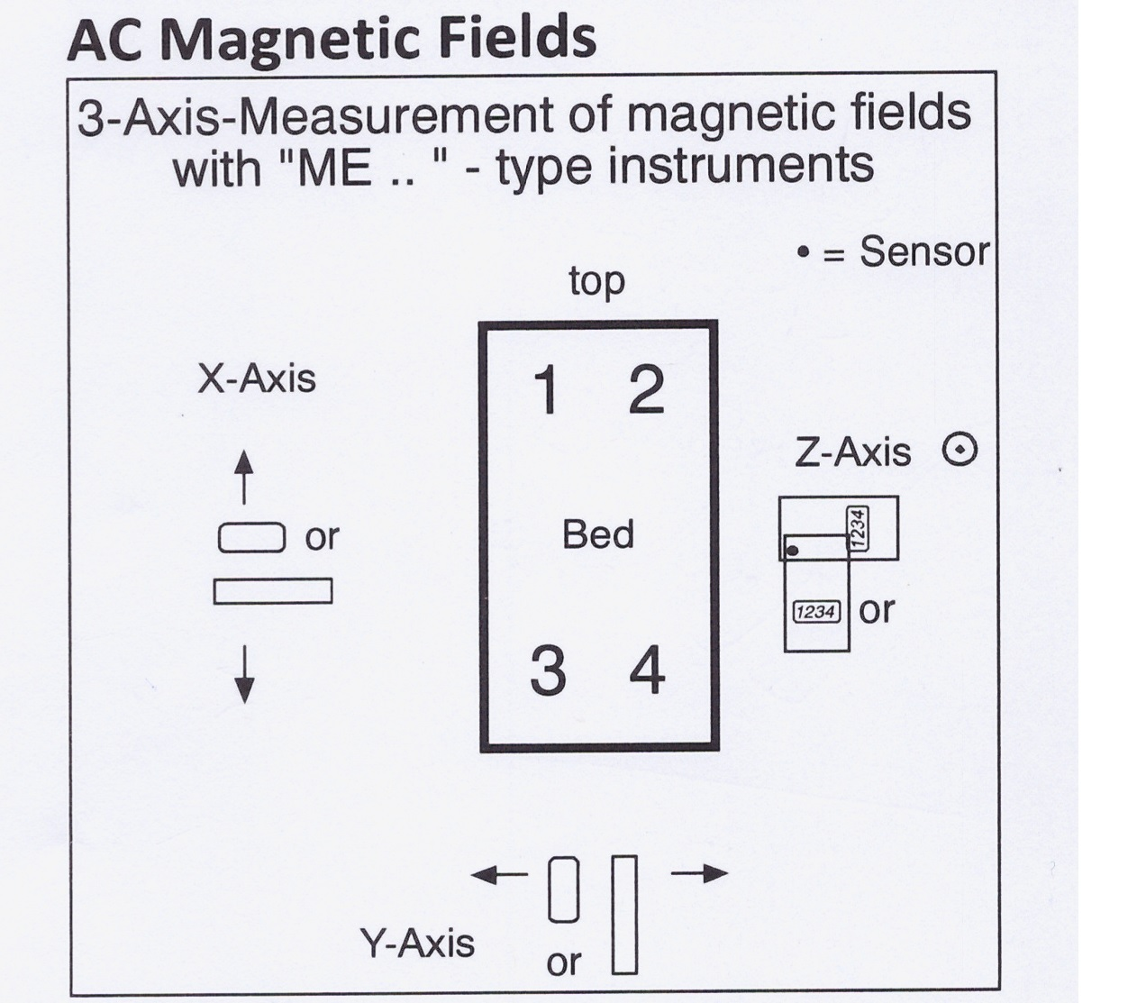 Downloads Rf And Emf Products By Safe Living Technologies Electrosmog Sniffer Circuit Schematic Diagram Me3851a Ac Magnetic Field Axis Positioning